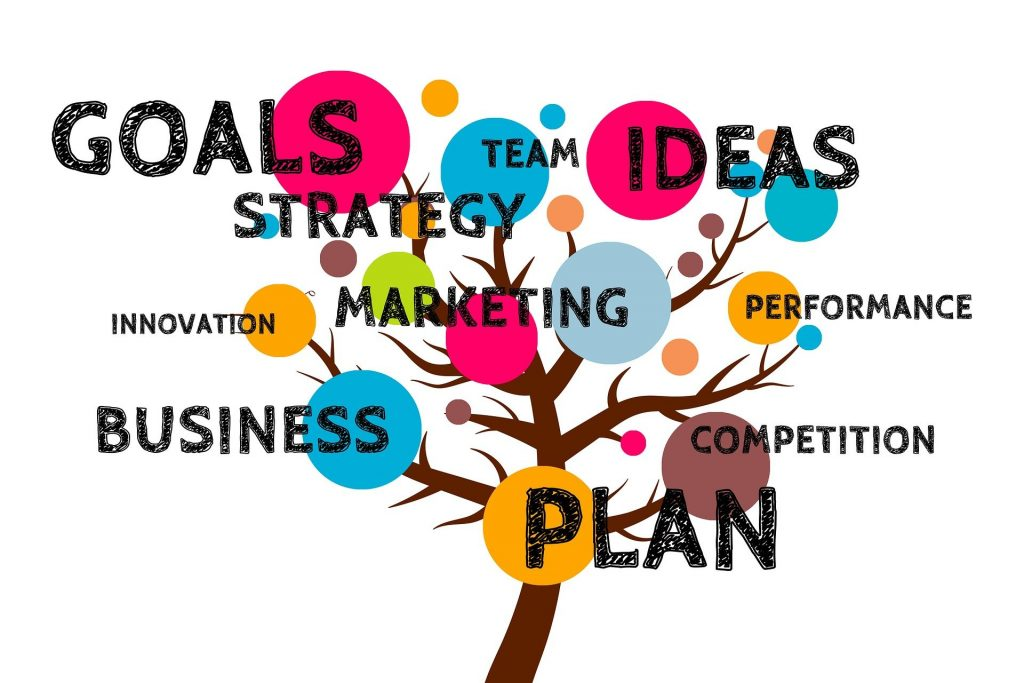 Starting a small business: to success in 8 steps