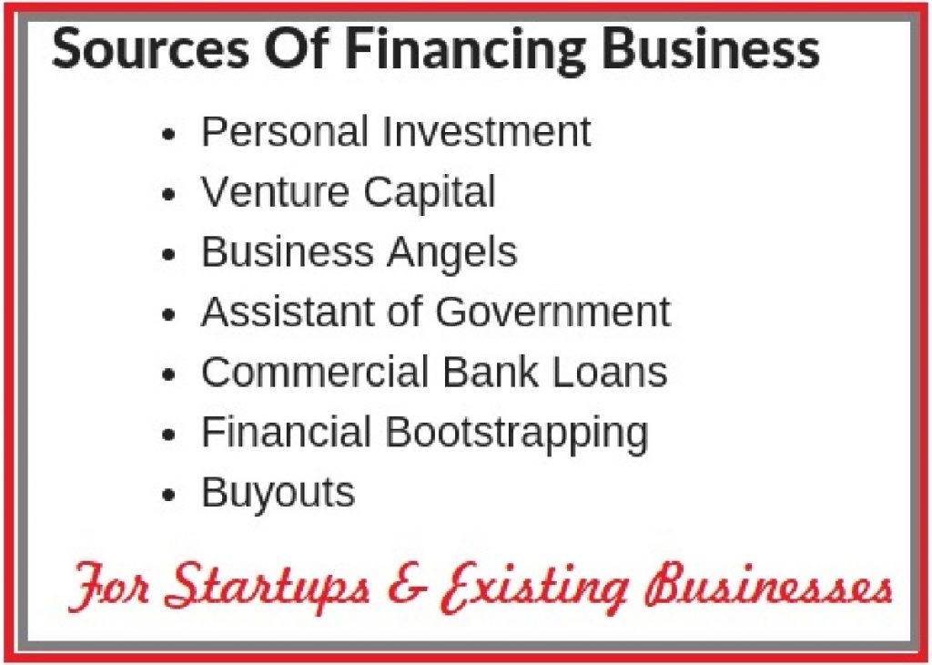 On How Funding Entrepreneurship: This is how