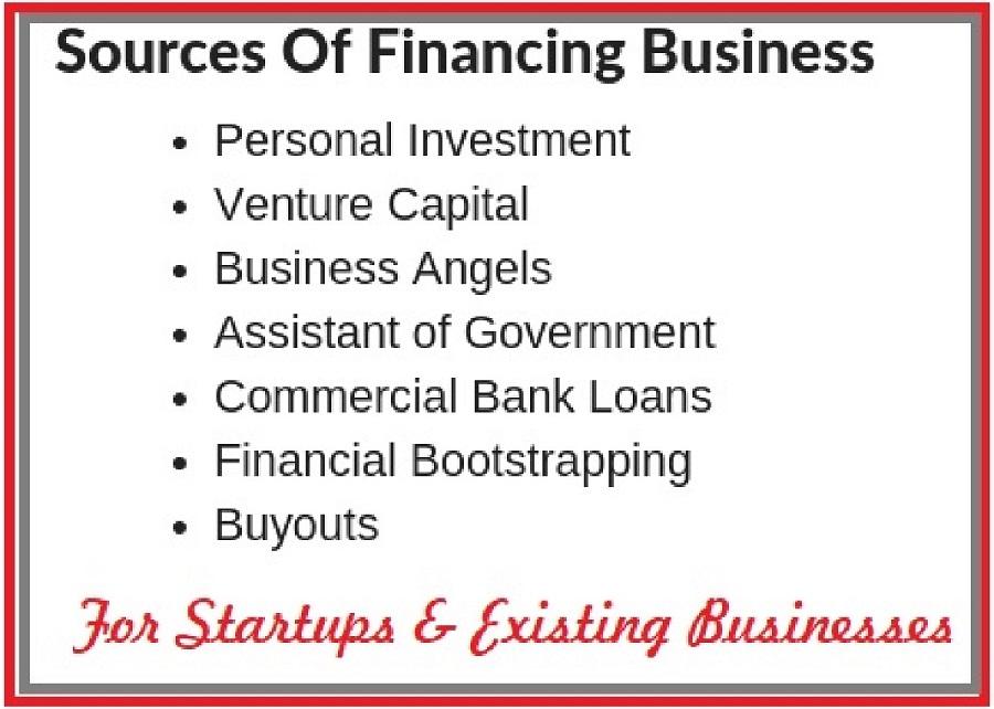 How Funding Entrepreneurship: This is how.